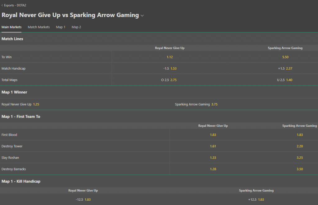 Bet365 eSports Dota 2 Betting markets
