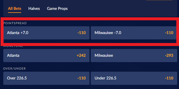 Atlanta H vs. Milwaukee B Point Spread Bet