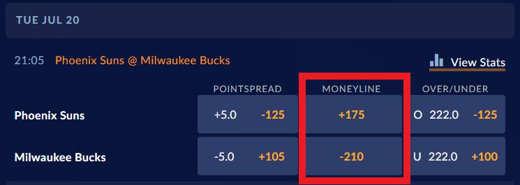 Sports Interaction Moneyline Phoenix vs. Milwaukee