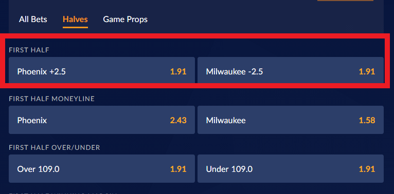 Sports Interaction Point Spread Bet for Half