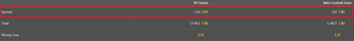 NFL Spread bets NY vs Washington